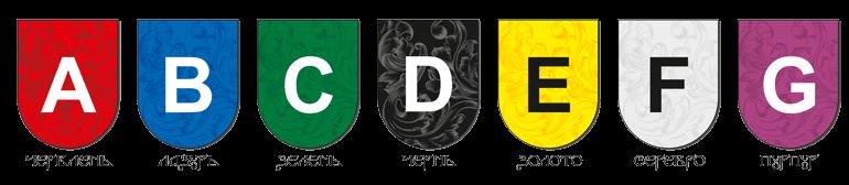 Letters-colors
