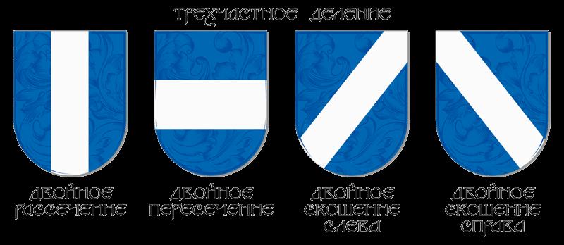 Division-shield-2