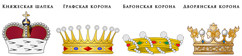 Crowns-Russia