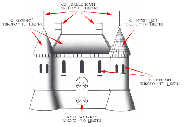 Castle-fortress